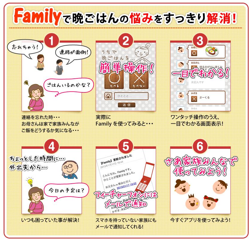 その『怒り』は、誰の為か【事例 : 家族間限定の晩ごはん連絡アプリ『Family』】