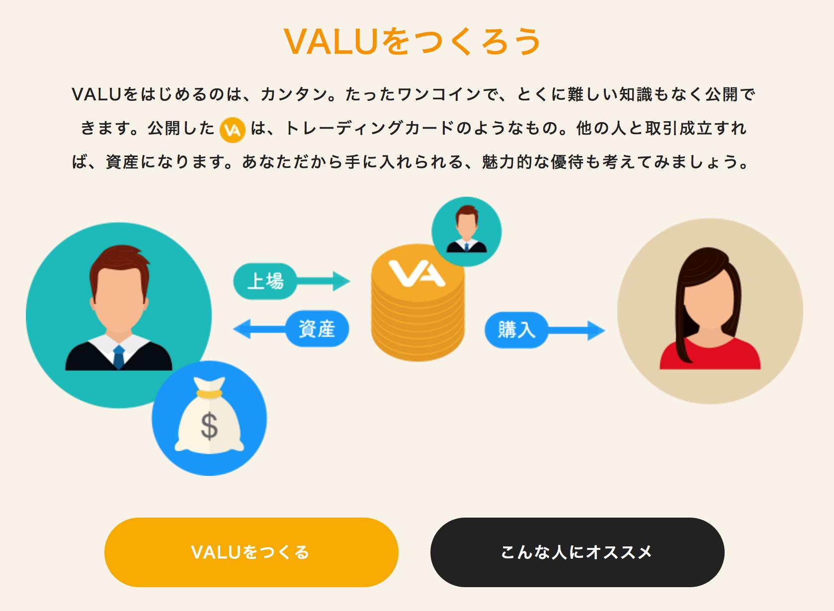 個人に投資できる環境が、価格や価値における考え方を変える!【Webサービス「VALU」】